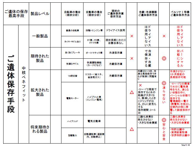 table_sabetsuka