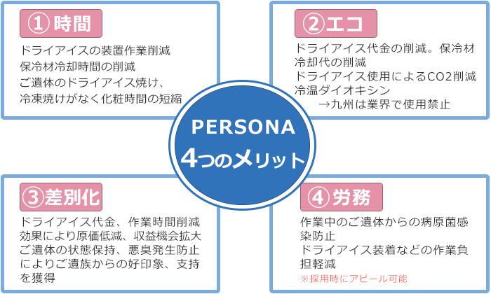 PERSONA導入4のメリット