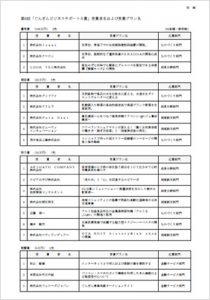 第6回ぐんぎんビジネスサポート大賞2019 優秀賞受